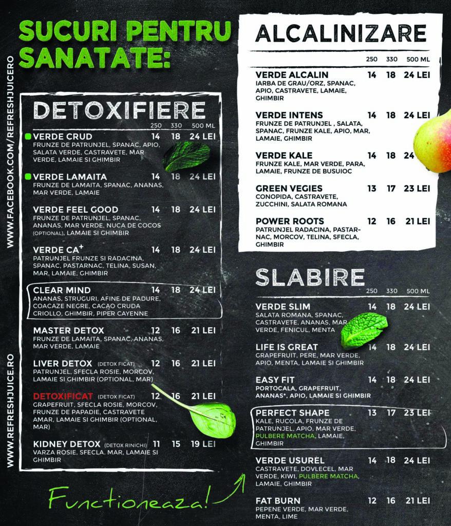 Detoxifiere Alcalinizare Slabire - Meniu Refresh Juice